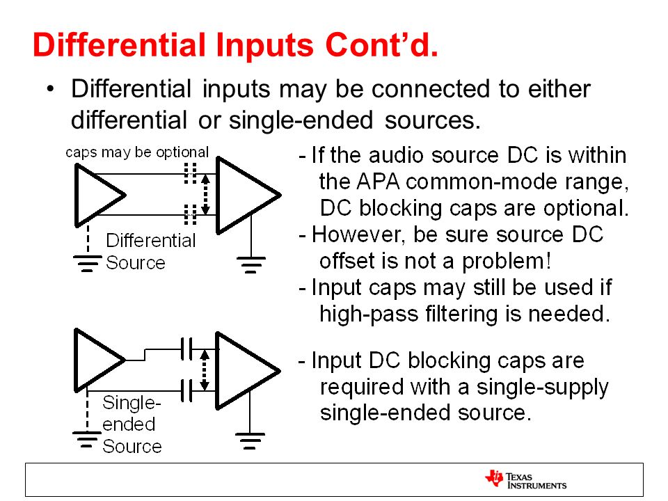 Class-D Differential APA Circuits A programmable-gain differential amplifier feeds a differential integrator and comparator.