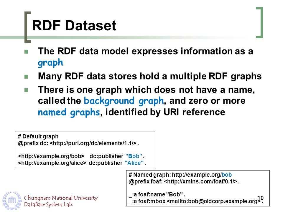 Chungnam National University DataBase System Lab. RDF Dataset The RDF data model expresses information as a graph Many RDF data stores hold a multiple