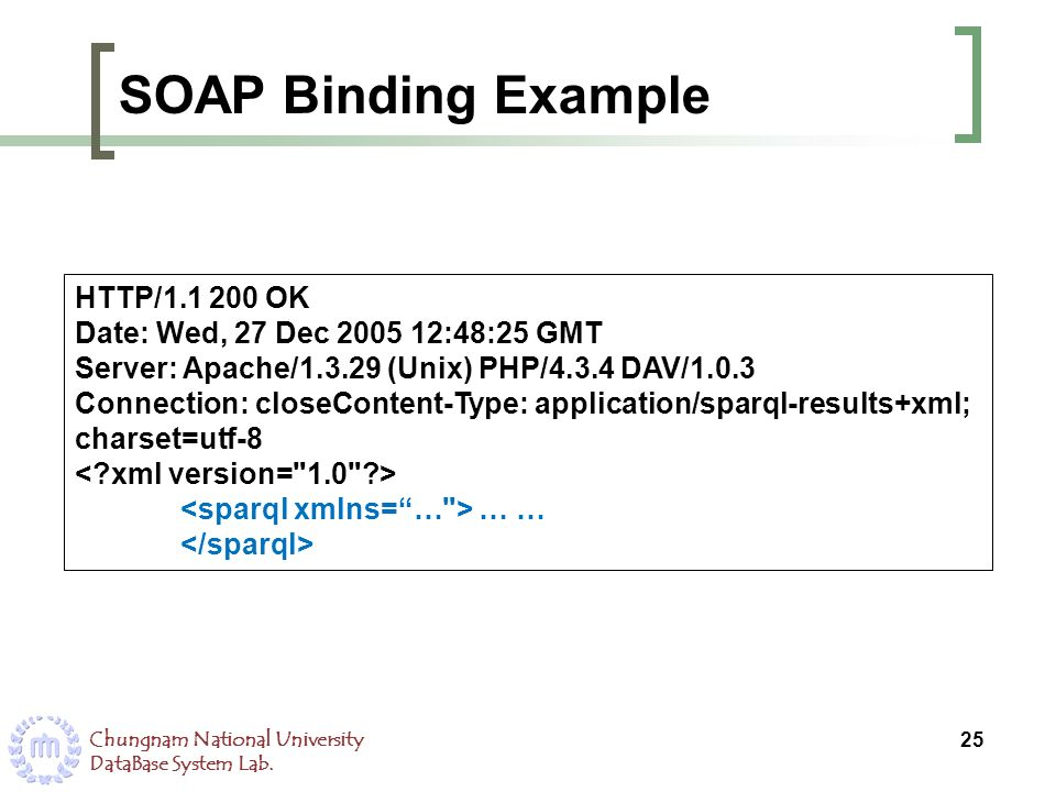 Chungnam National University DataBase System Lab. SOAP Binding Example 25 HTTP/1.1 200 OK Date: Wed, 27 Dec 2005 12:48:25 GMT Server: Apache/1.3.29 (U
