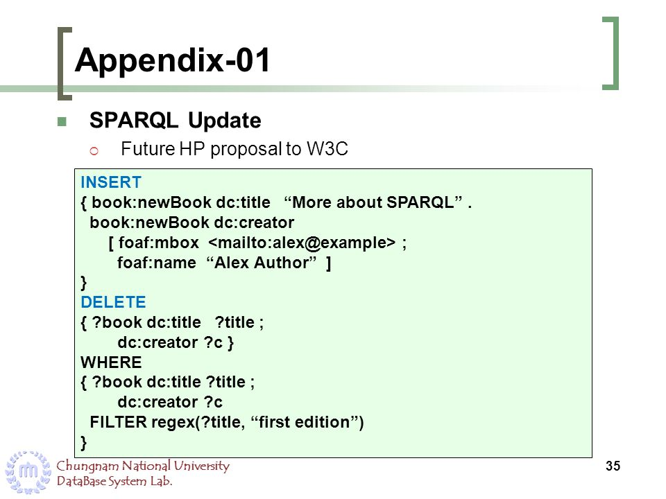 Chungnam National University DataBase System Lab. Appendix-01 SPARQL Update Future HP proposal to W3C 35 INSERT { book:newBook dc:title More about SPA