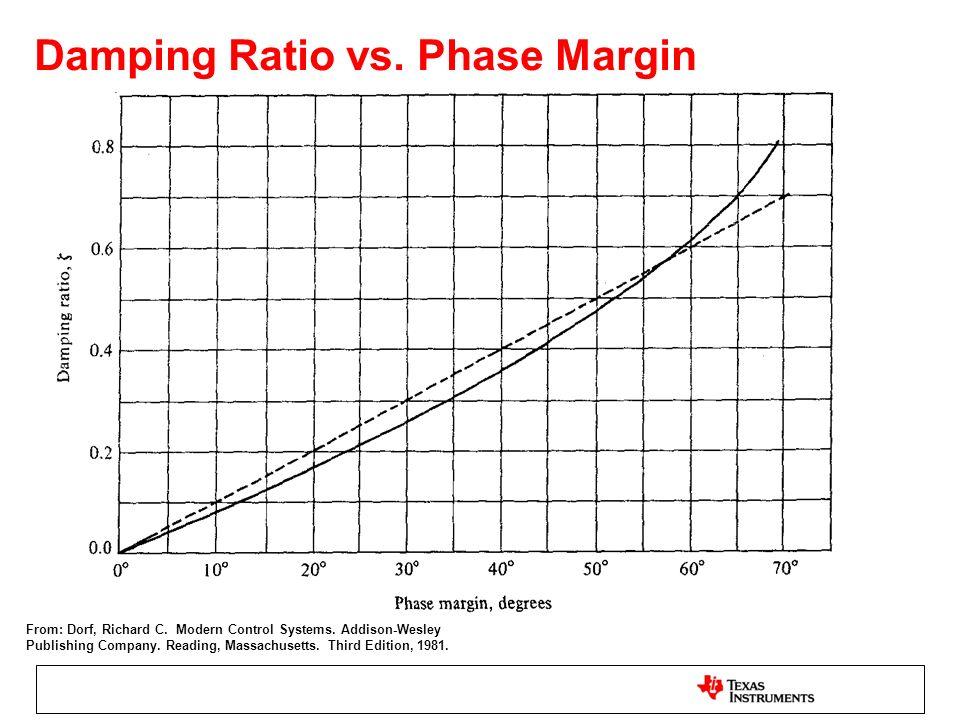 Damping Ratio vs. Phase Margin From: Dorf, Richard C. Modern Control Systems. Addison-Wesley Publishing Company. Reading, Massachusetts. Third Edition
