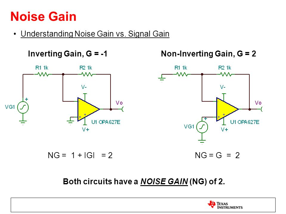 Noise Gain Understanding Noise Gain vs. Signal Gain Inverting Gain, G = -1Non-Inverting Gain, G = 2 Both circuits have a NOISE GAIN (NG) of 2. NG = 1