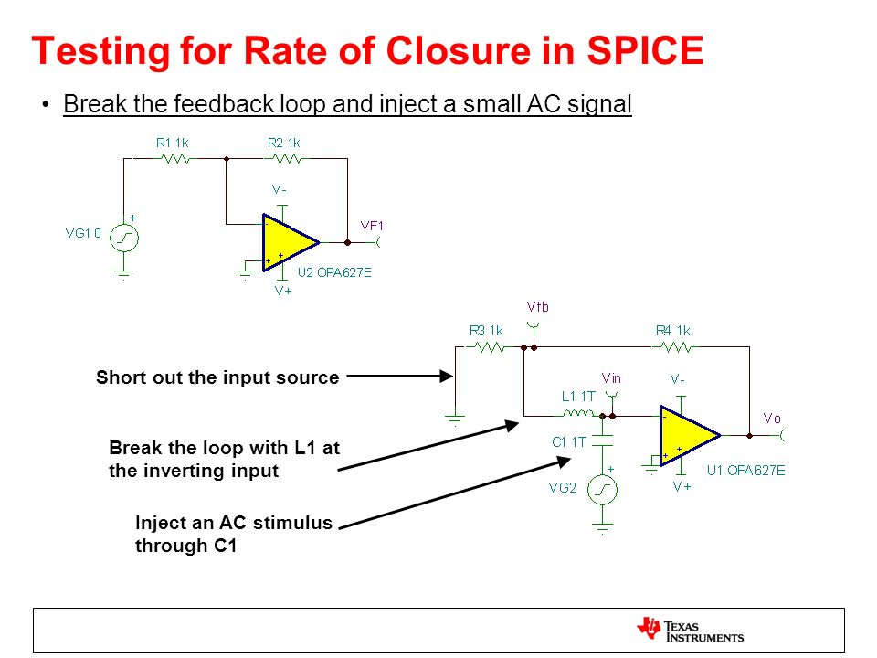 Testing for Rate of Closure in SPICE Short out the input source Break the loop with L1 at the inverting input Inject an AC stimulus through C1 Break t