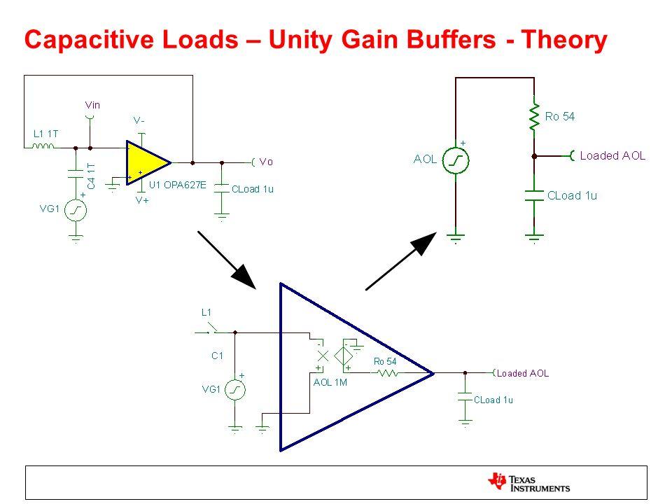 Capacitive Loads – Unity Gain Buffers - Theory
