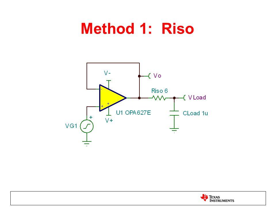 Method 1: Riso