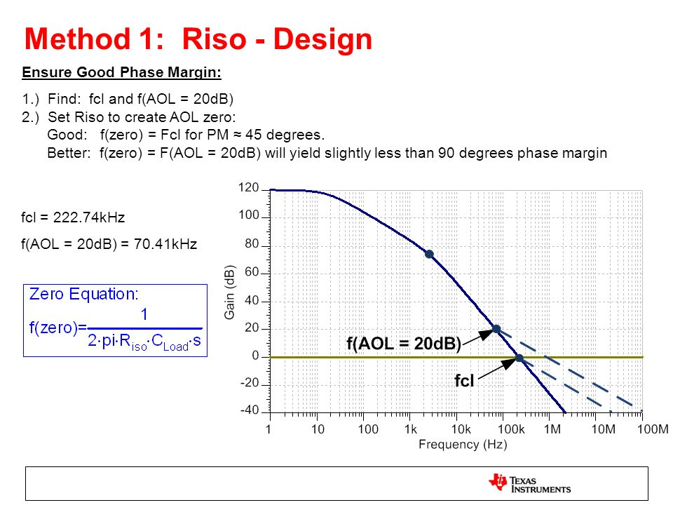 Method 1: Riso - Design Ensure Good Phase Margin: 1.) Find: fcl and f(AOL = 20dB) 2.) Set Riso to create AOL zero: Good: f(zero) = Fcl for PM 45 degre