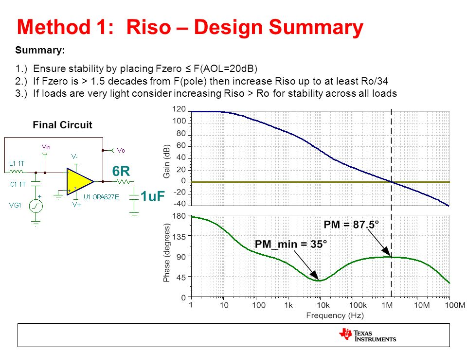 Method 1: Riso – Design Summary Summary: 1.) Ensure stability by placing Fzero F(AOL=20dB) 2.) If Fzero is > 1.5 decades from F(pole) then increase Ri