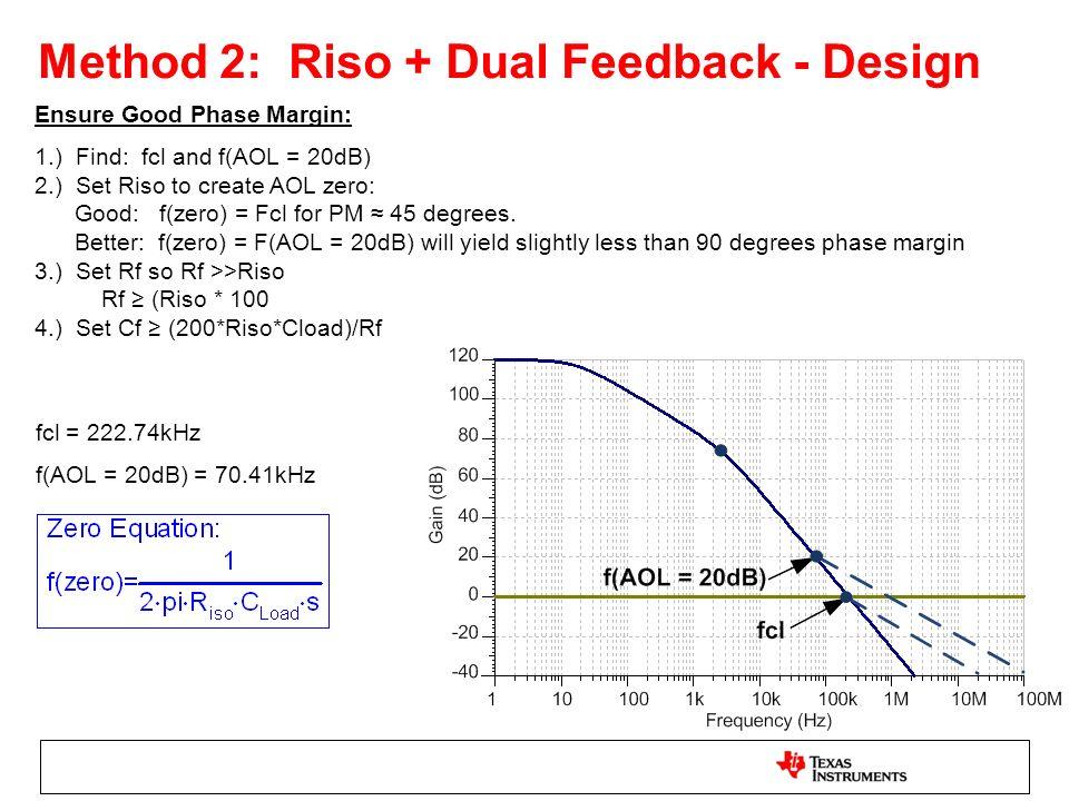 Method 2: Riso + Dual Feedback - Design Ensure Good Phase Margin: 1.) Find: fcl and f(AOL = 20dB) 2.) Set Riso to create AOL zero: Good: f(zero) = Fcl