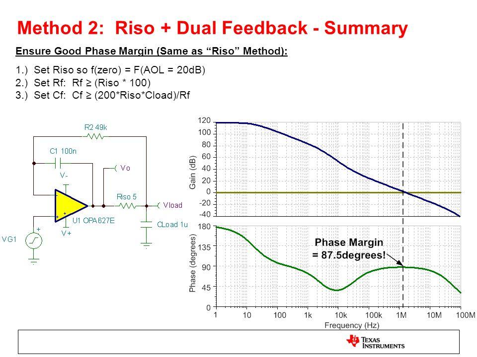 Method 2: Riso + Dual Feedback - Summary Ensure Good Phase Margin (Same as Riso Method): 1.) Set Riso so f(zero) = F(AOL = 20dB) 2.) Set Rf: Rf (Riso