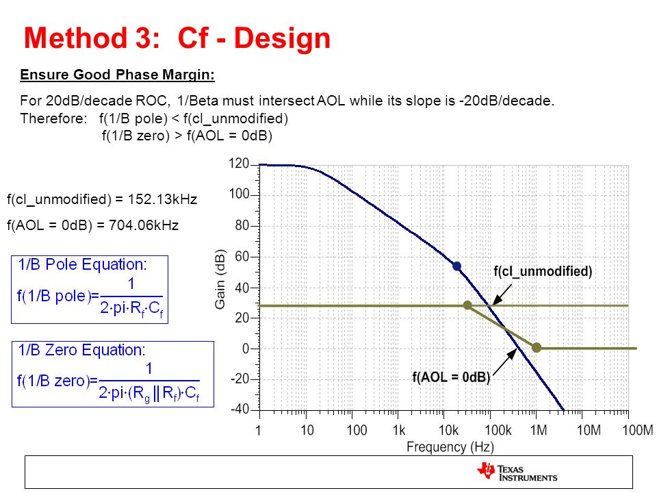 Method 3: Cf - Design Ensure Good Phase Margin: For 20dB/decade ROC, 1/Beta must intersect AOL while its slope is -20dB/decade. Therefore: f(1/B pole)