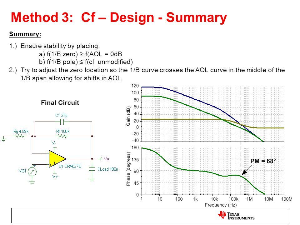 Method 3: Cf – Design - Summary Summary: 1.) Ensure stability by placing: a) f(1/B zero) f(AOL = 0dB b) f(1/B pole) f(cl_unmodified) 2.) Try to adjust
