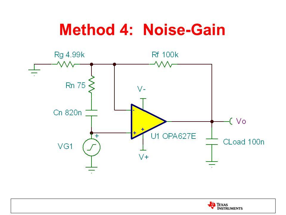 Method 4: Noise-Gain
