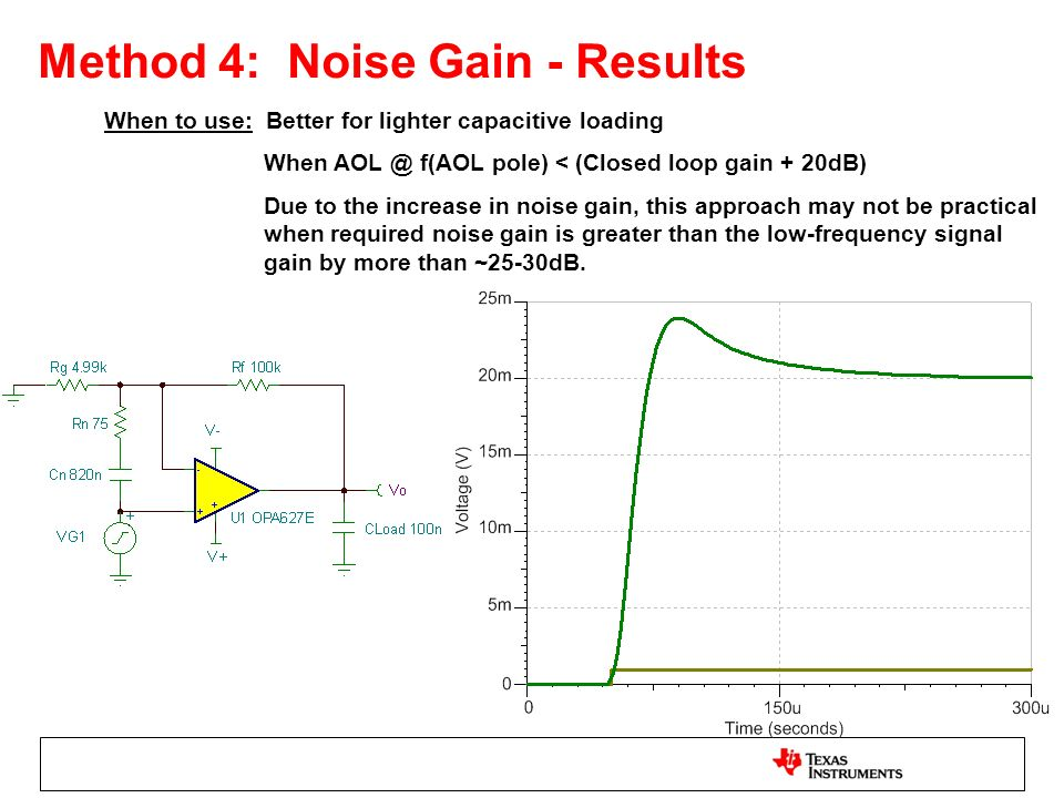 Method 4: Noise Gain - Results When to use: Better for lighter capacitive loading When AOL @ f(AOL pole) < (Closed loop gain + 20dB) Due to the increa