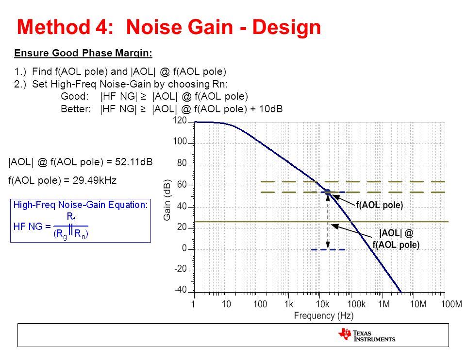Method 4: Noise Gain - Design Ensure Good Phase Margin: 1.) Find f(AOL pole) and |AOL| @ f(AOL pole) 2.) Set High-Freq Noise-Gain by choosing Rn: Good