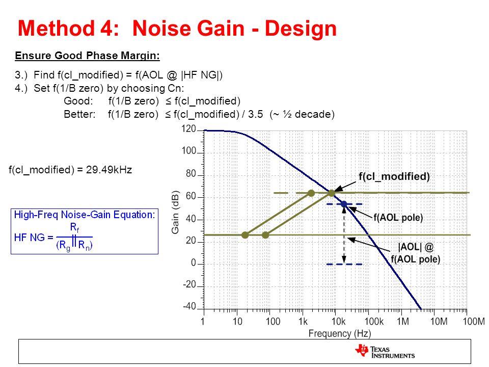 Method 4: Noise Gain - Design Ensure Good Phase Margin: 3.) Find f(cl_modified) = f(AOL @ |HF NG|) 4.) Set f(1/B zero) by choosing Cn: Good: f(1/B zer