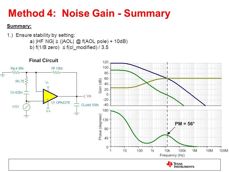 Method 4: Noise Gain - Summary Summary: 1.) Ensure stability by setting: a) |HF NG| (|AOL| @ f(AOL pole) + 10dB) b) f(1/B zero) f(cl_modified) / 3.5