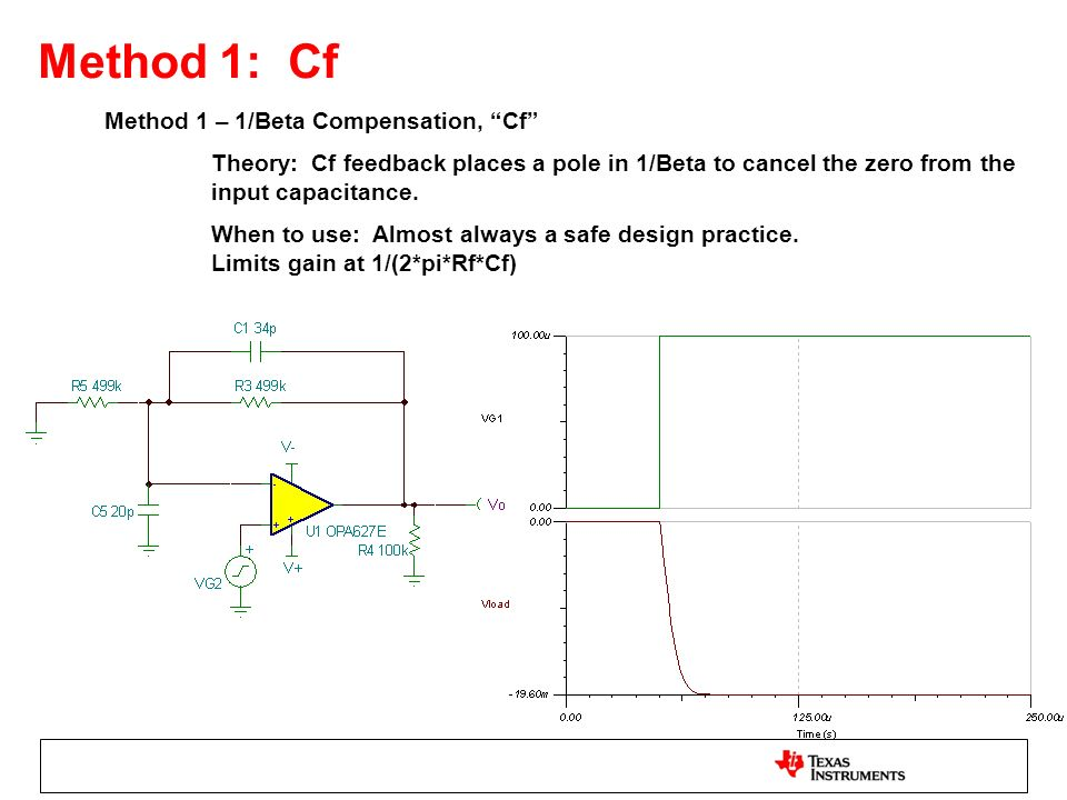 Method 1: Cf Method 1 – 1/Beta Compensation, Cf Theory: Cf feedback places a pole in 1/Beta to cancel the zero from the input capacitance. When to use