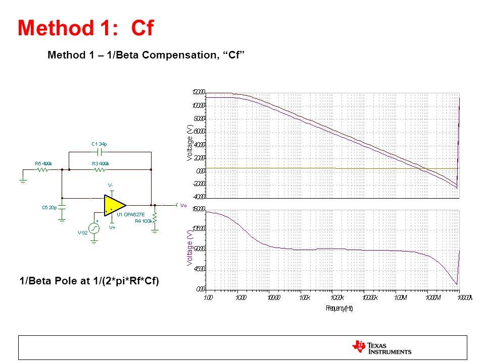 Method 1: Cf Method 1 – 1/Beta Compensation, Cf 1/Beta Pole at 1/(2*pi*Rf*Cf)