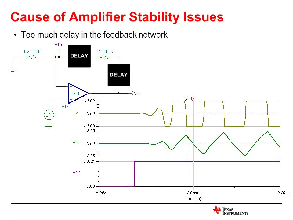 Cause of Amplifier Stability Issues Too much delay in the feedback network