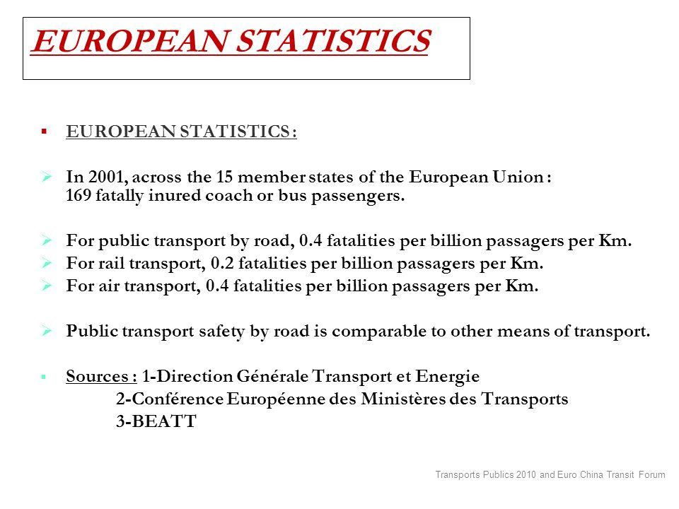 Transports Publics 2010 and Euro China Transit Forum EUROPEAN STATISTICS EUROPEAN STATISTICS : In 2001, across the 15 member states of the European Union : 169 fatally inured coach or bus passengers.