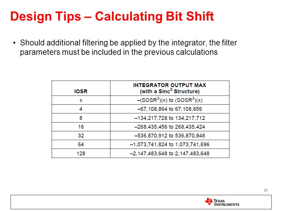 21 Design Tips – Calculating Bit Shift Should additional filtering be applied by the integrator, the filter parameters must be included in the previou