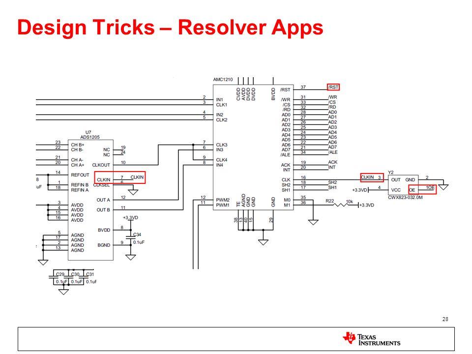 28 Design Tricks – Resolver Apps