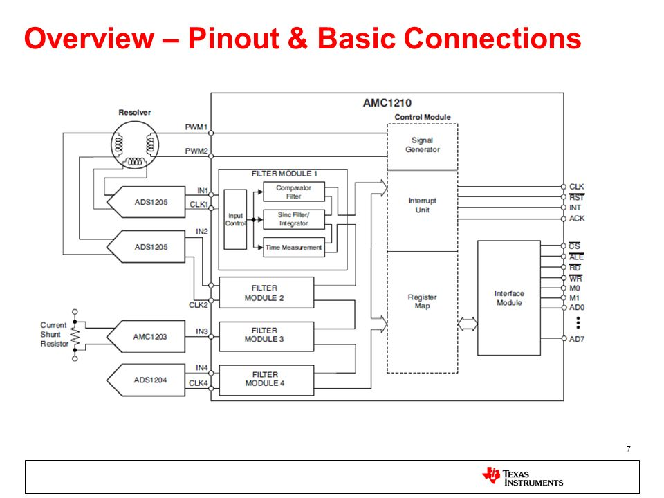 7 Overview – Pinout & Basic Connections