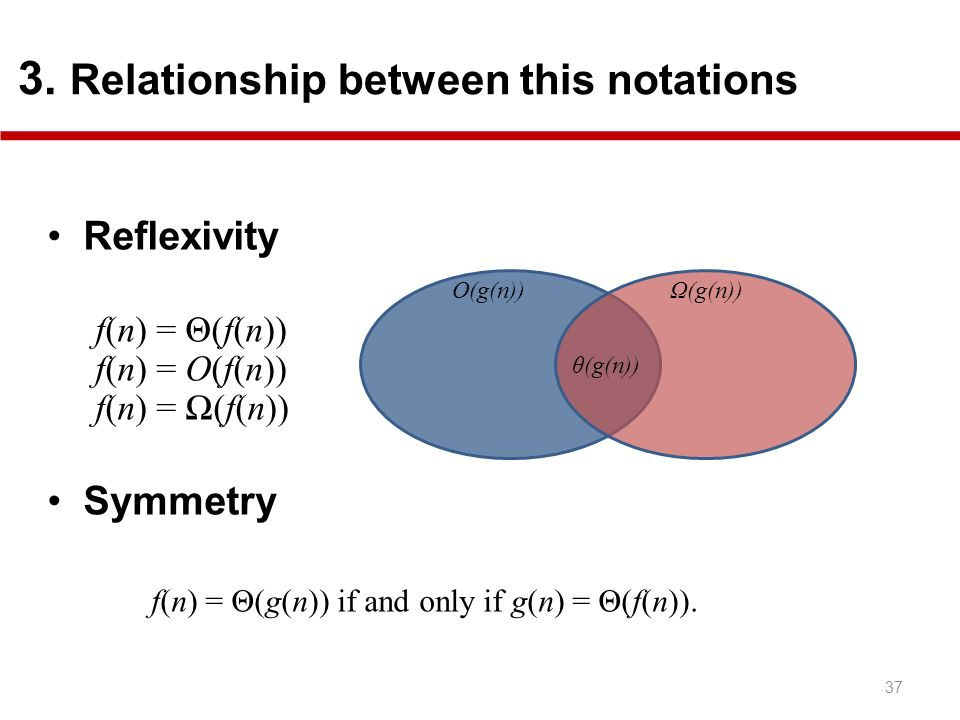 37 3. Relationship between this notations Reflexivity f(n) = Θ(f(n)) f(n) = O(f(n)) f(n) = (f(n)) Symmetry f(n) = Θ(g(n)) if and only if g(n) = Θ(f(n)