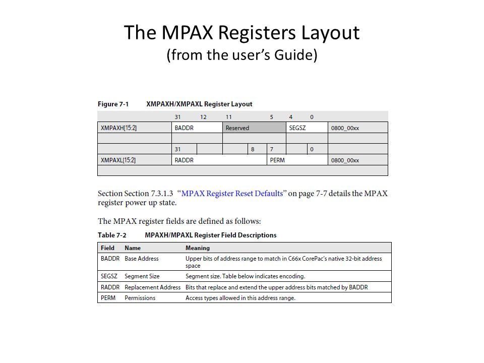 The MPAX Registers Layout (from the users Guide)