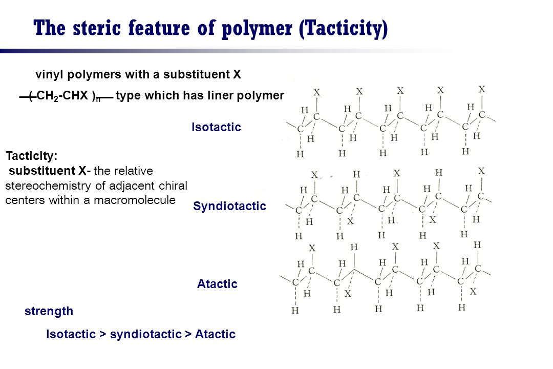The steric feature of polymer (Tacticity) vinyl polymers with a substituent X ( CH 2 -CHX ) n type which has liner polymer Isotactic Syndiotactic Atac