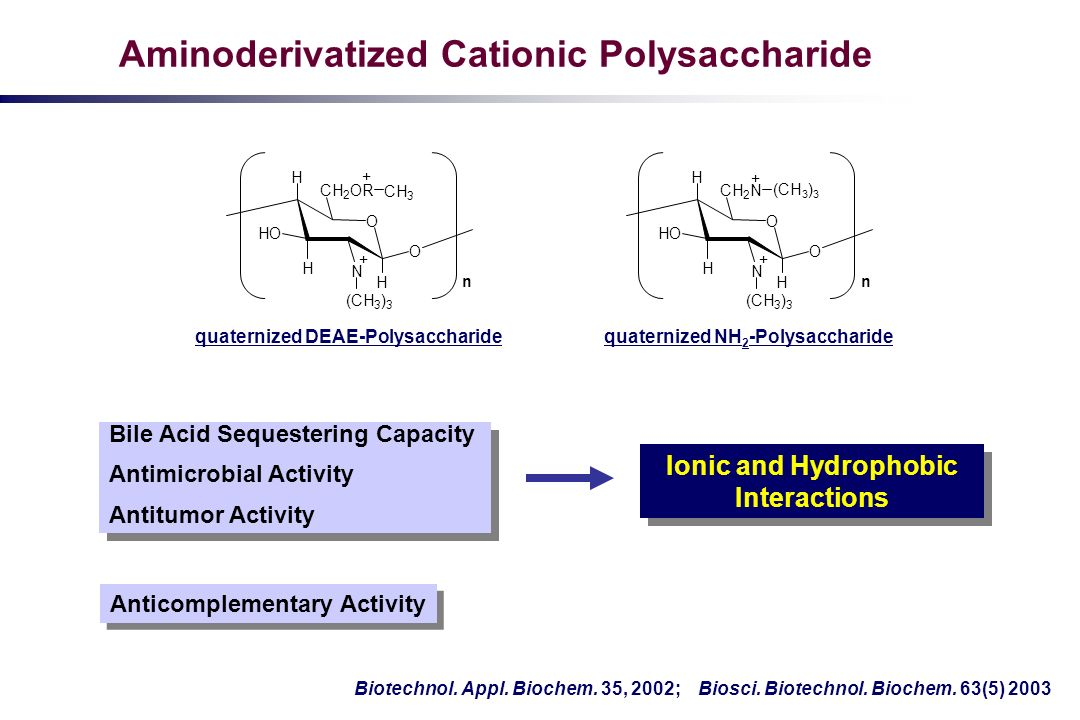 Aminoderivatized Cationic Polysaccharide Ionic and Hydrophobic Interactions Anticomplementary Activity Bile Acid Sequestering Capacity Antimicrobial A