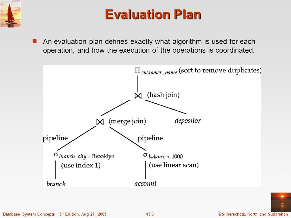 ©Silberschatz, Korth and Sudarshan13.6Database System Concepts - 5 th Edition, Aug 27, 2005. Evaluation Plan An evaluation plan defines exactly what a
