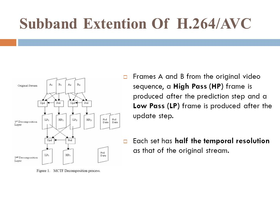 Subband Extention Of H.264/AVC Frames A and B from the original video sequence, a High Pass (HP) frame is produced after the prediction step and a Low Pass (LP) frame is produced after the update step.