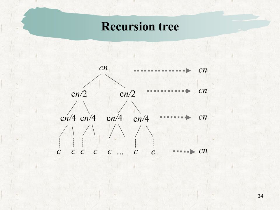 34 Recursion tree cn cn/2 cn/4 cccc cc c… cn