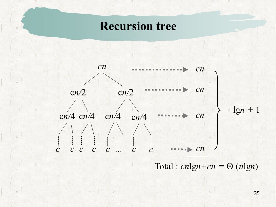 35 Recursion tree cn cn/2 cn/4 cccc cc c… cn Total : cnlgn+cn = Θ (nlgn) lgn + 1