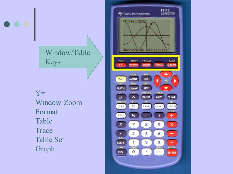 Window/Table Keys Y= Window Zoom Format Table Trace Table Set Graph