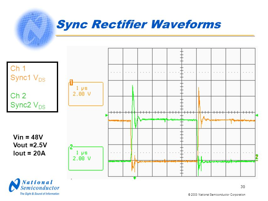 © 2003 National Semiconductor Corporation 30 Sync Rectifier Waveforms Vin = 48V Vout =2.5V Iout = 20A Ch 1 Sync1 V DS Ch 2 Sync2 V DS