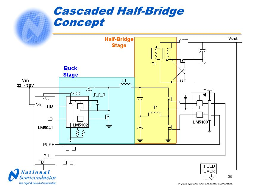 © 2003 National Semiconductor Corporation 35 Cascaded Half-Bridge Concept