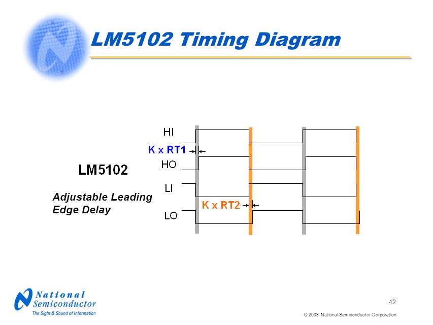© 2003 National Semiconductor Corporation 42 LM5102 Timing Diagram Adjustable Leading Edge Delay