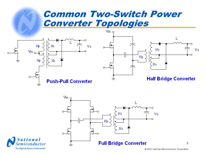 © 2003 National Semiconductor Corporation 5 Common Two-Switch Power Converter Topologies