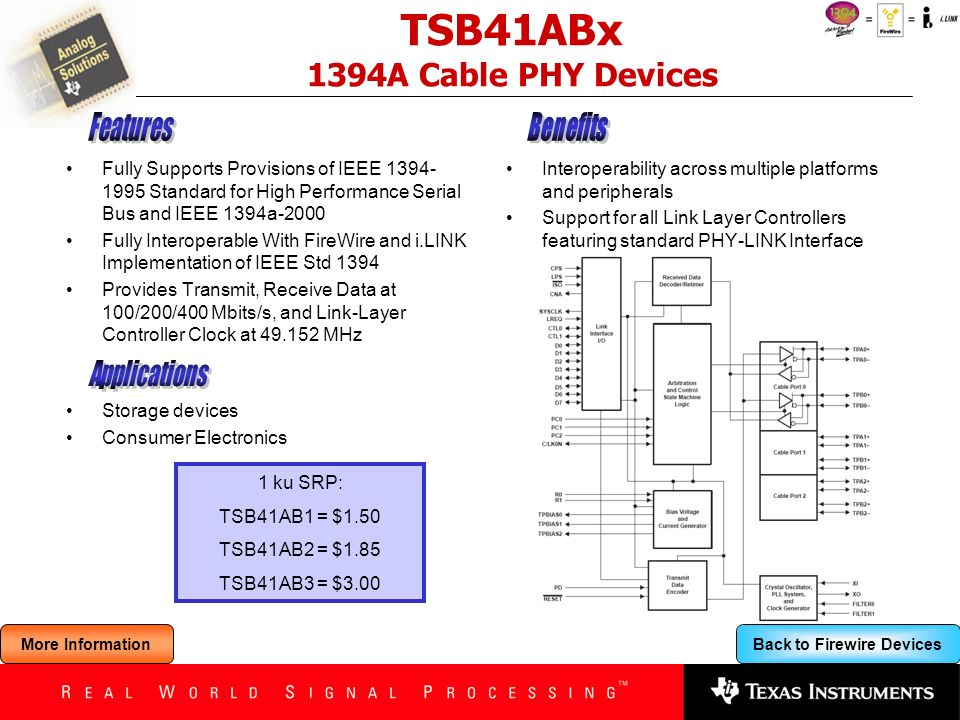 Back to Firewire Devices TSB41ABx 1394A Cable PHY Devices Fully Supports Provisions of IEEE 1394- 1995 Standard for High Performance Serial Bus and IE