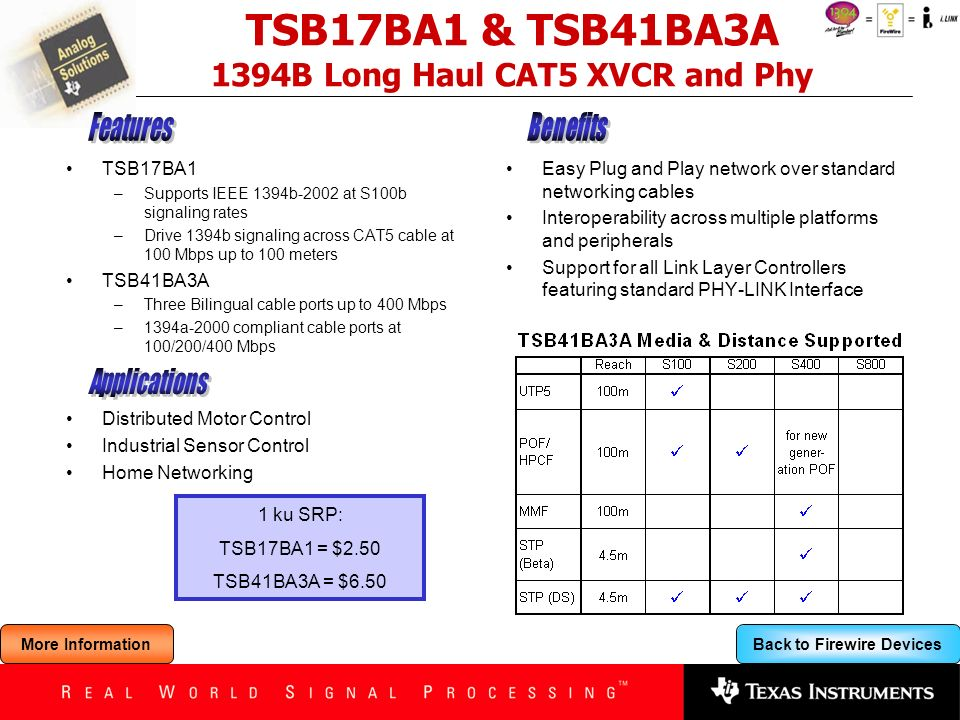 Back to Firewire Devices TSB17BA1 & TSB41BA3A 1394B Long Haul CAT5 XVCR and Phy TSB17BA1 –Supports IEEE 1394b-2002 at S100b signaling rates –Drive 139
