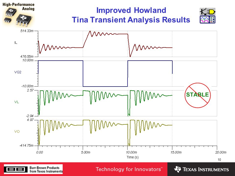 10 Improved Howland Tina Transient Analysis Results