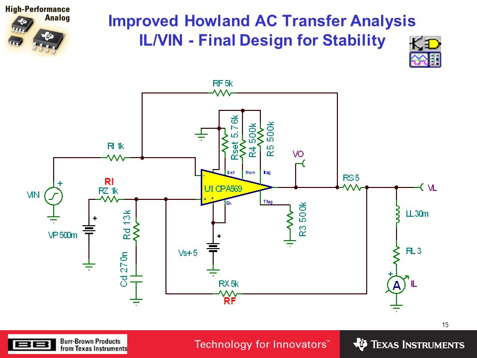 15 Improved Howland AC Transfer Analysis IL/VIN - Final Design for Stability RF RI