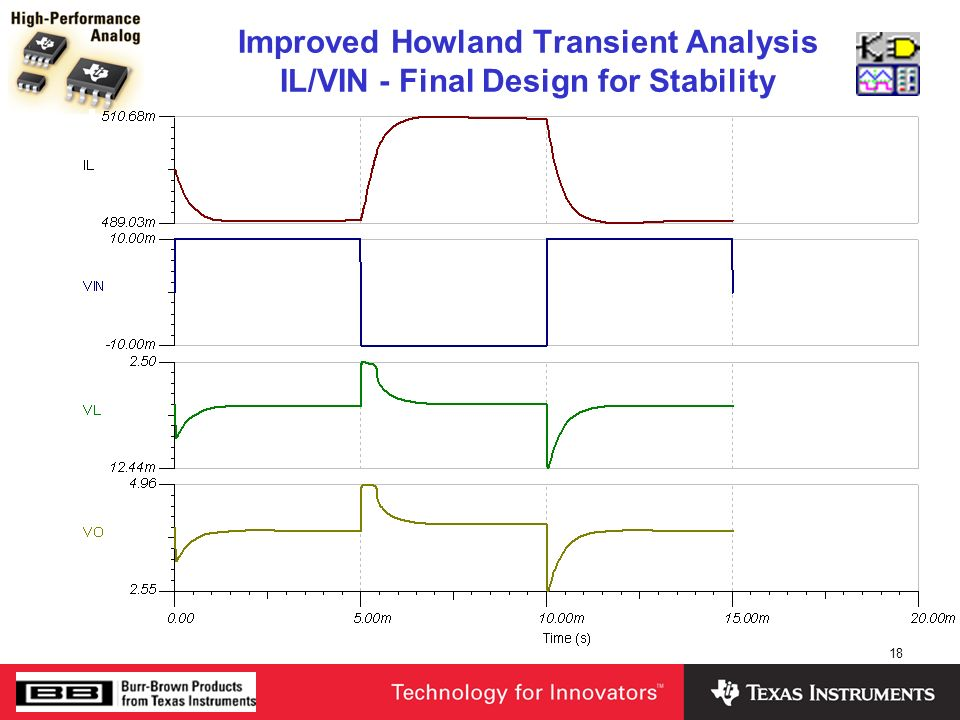 18 Improved Howland Transient Analysis IL/VIN - Final Design for Stability