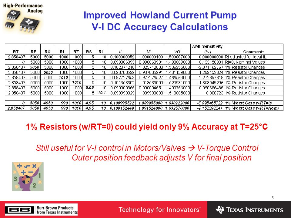 3 Improved Howland Current Pump V-I DC Accuracy Calculations 1% Resistors (w/RT=0) could yield only 9% Accuracy at T=25°C Still useful for V-I control