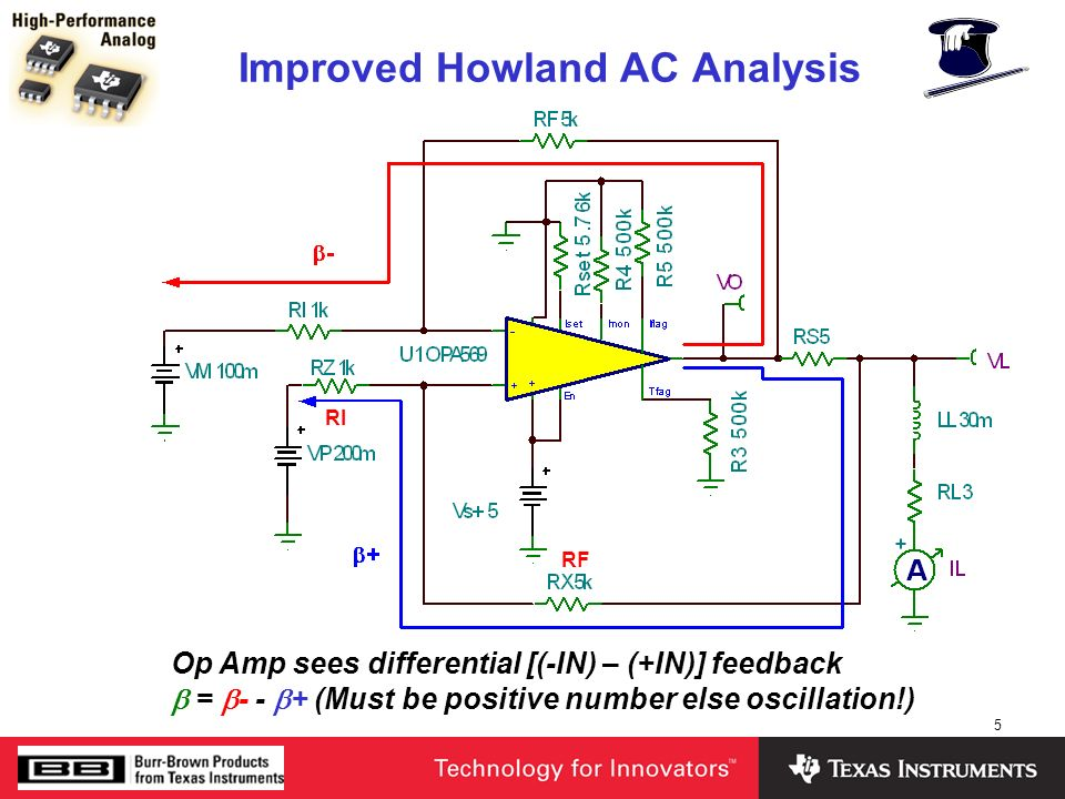 5 Improved Howland AC Analysis Op Amp sees differential [(-IN) – (+IN)] feedback = - - + (Must be positive number else oscillation!) RF RI
