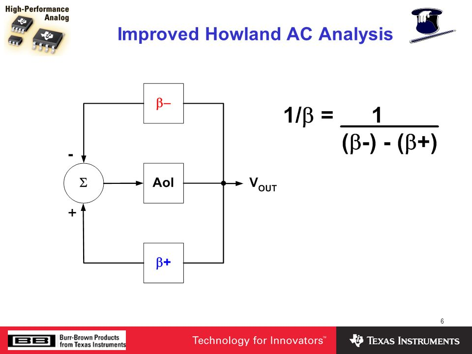 17 Improved Howland Transient Analysis IL/VIN - Final Design for Stability RF RI