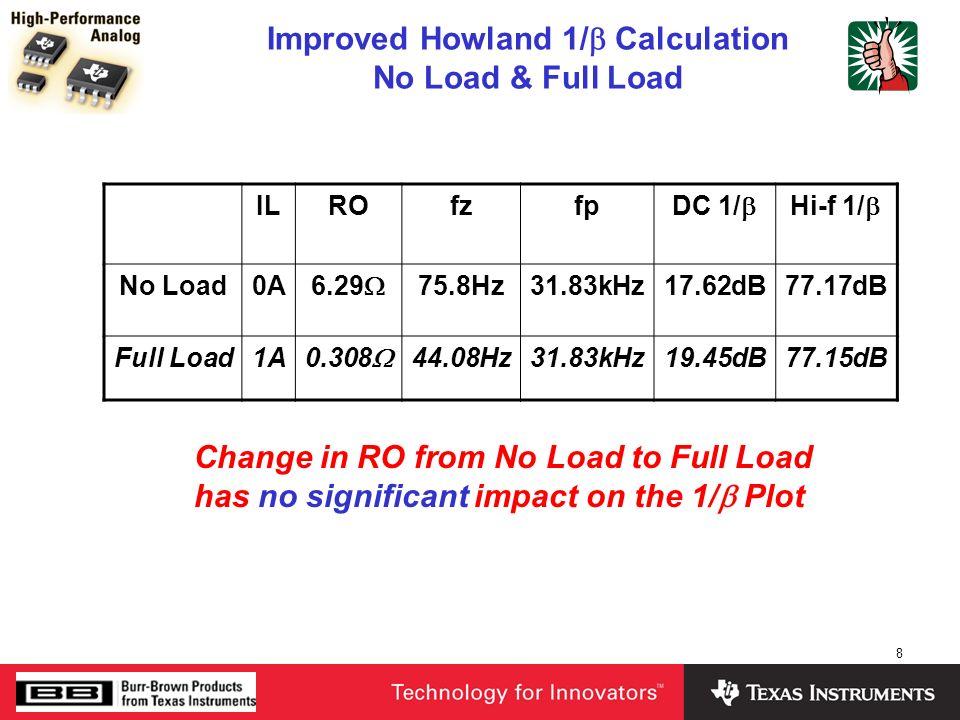 8 Improved Howland 1/ Calculation No Load & Full Load ILROfzfp DC 1/ Hi-f 1/ No Load0A 6.29 75.8Hz31.83kHz17.62dB77.17dB Full Load1A 0.308 44.08Hz31.8