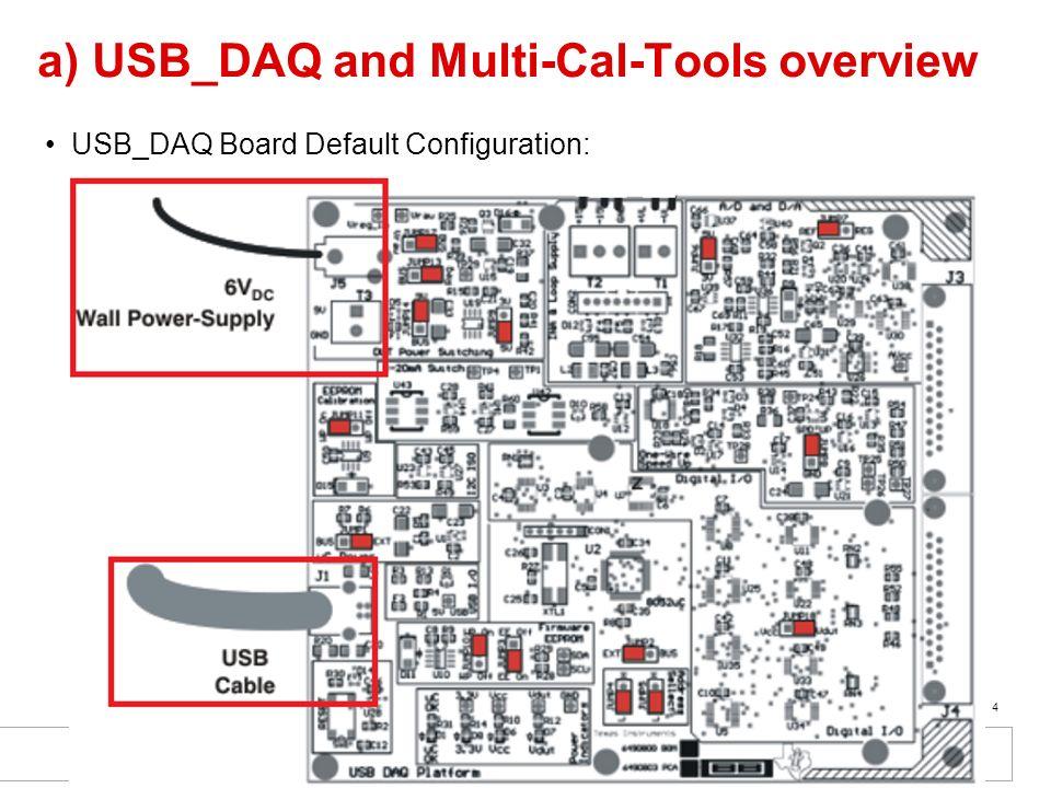 USB_DAQ Board Default Configuration: 4